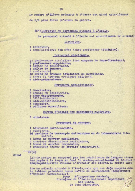 Personnel_école_1921.jpeg