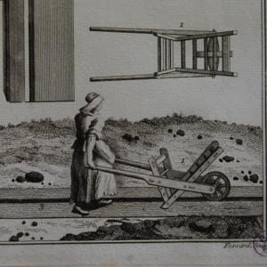 L'art d'exploiter les mines de charbon de terre