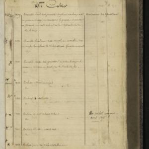 Catalogue du musée, Tome 28-3|Catalogue 1328