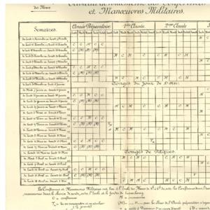 Tableau des conférences et exercices militaires 1912-1913.pdf