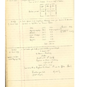 Analyse_bureau_essai_avril_1916.pdf