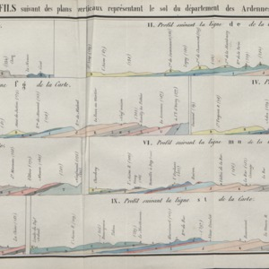 Ardennes_1842_planche_2.png