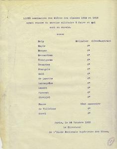 Liste nominative des élèves des classes 1918-1919 ayant encore du service militaire à faire et qui sont en sursis, 26 octobre 1920