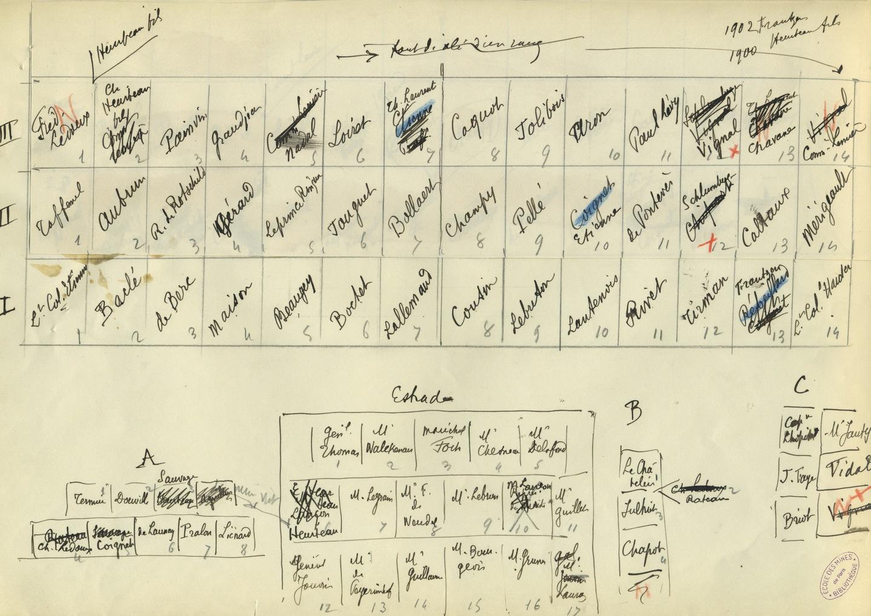 Plan de placement des invités de marque lors de la cérémonie de la remise de la croix de guerre à l'Ecole des mines de Paris en 1926.