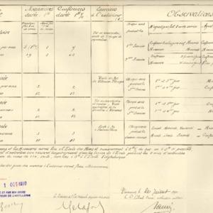 Calendrier des exercices militaires 1910-1911.pdf