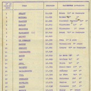 Examens militaires 1914.jpeg