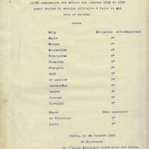 Liste des sursitaires au 26 octobre 1920.jpeg