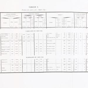 Aisne_1843_planche_290.png