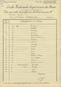 Ecole nationale supérieure des mines. Liste par ordre de préférence des corps demandés par M. Treboul Maurice