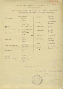 Stages des élèves des cours préparatoires en Allemagne et en Angleterre, 1909