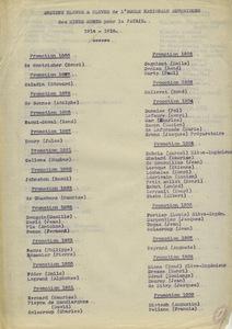 Anciens élèves de l'Ecole nationale des mines de Paris morts pour la Patrie, 1914-1918